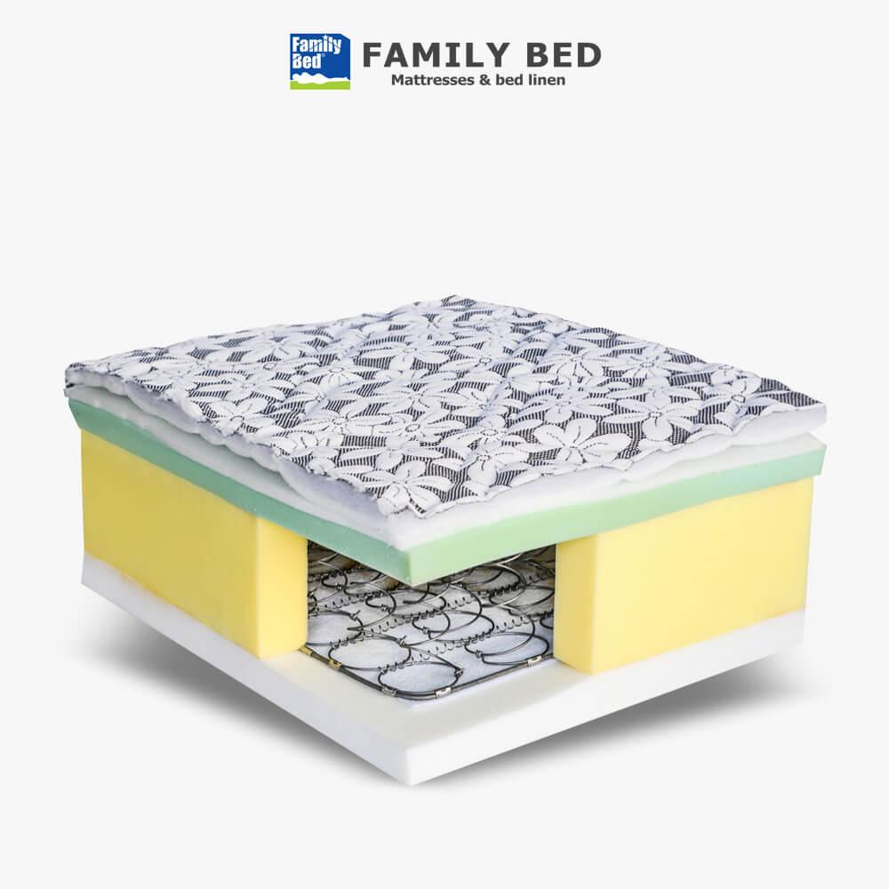 مرتبة-سرير-اكسترا