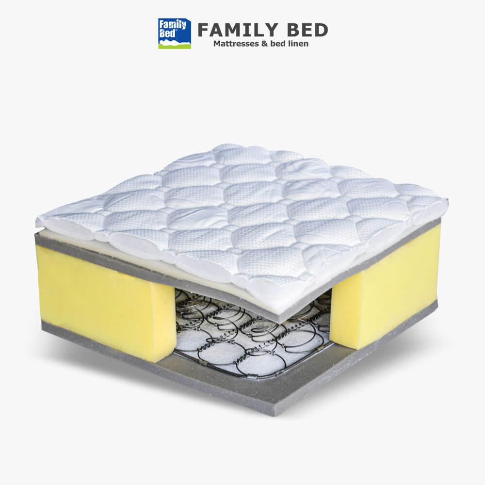 مرتبة-سرير-ديلوكس