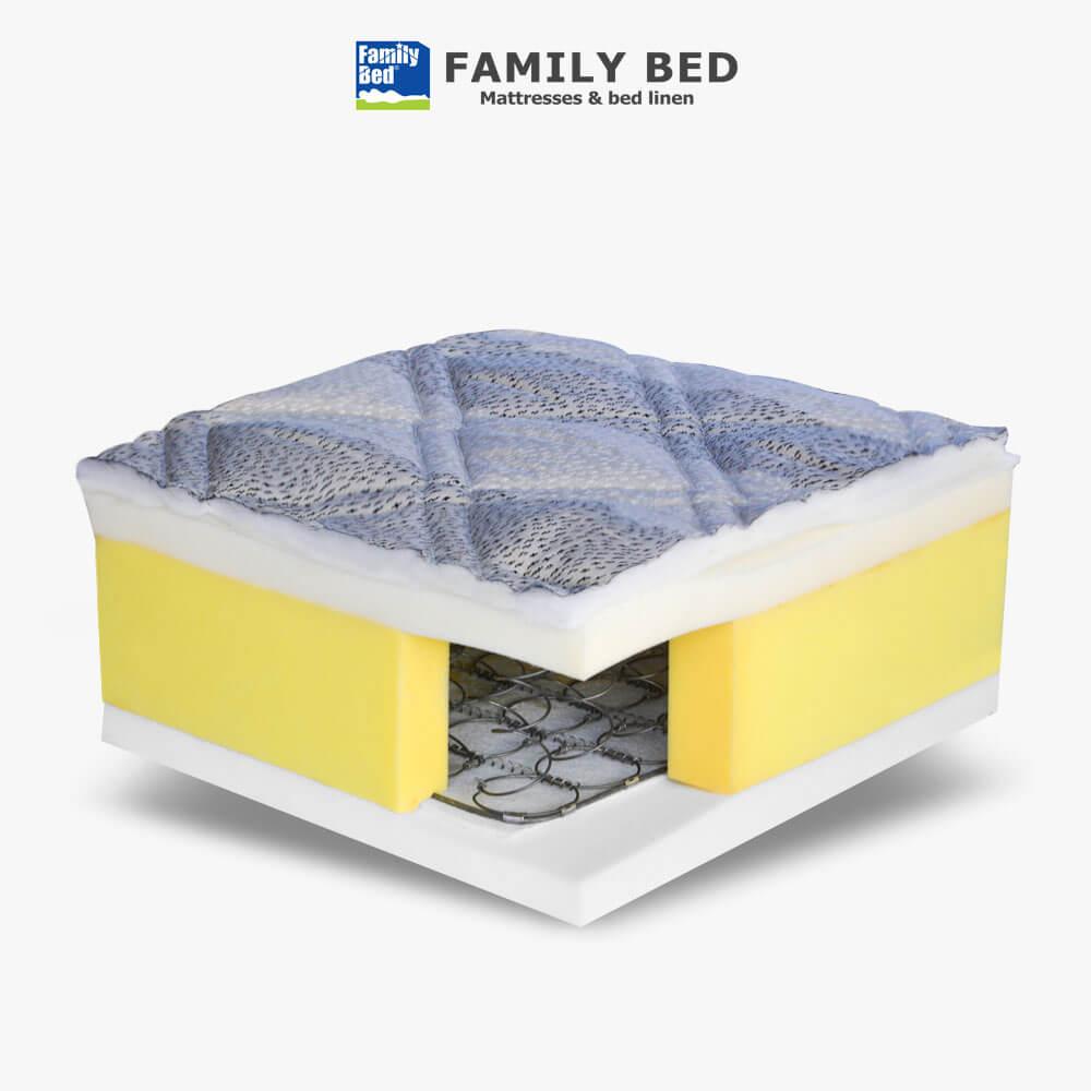 مرتبة-سرير-سيلفر